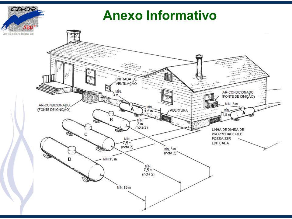 Anexo Informativo