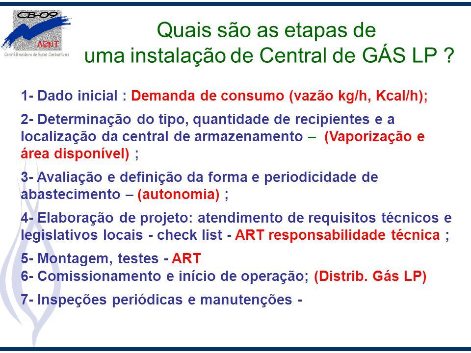 Quais são as etapas de uma instalação de Central de GÁS LP ? 1- Dado inicial : Demanda de consumo (vazão kg/h, Kcal/h); 2- Determinação do tipo, quant