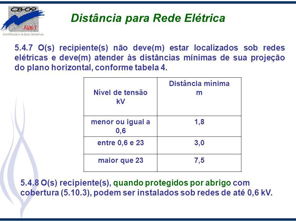 Distância para Rede Elétrica 5.4.7 O(s) recipiente(s) não deve(m) estar localizados sob redes elétricas e deve(m) atender às distâncias mínimas de sua