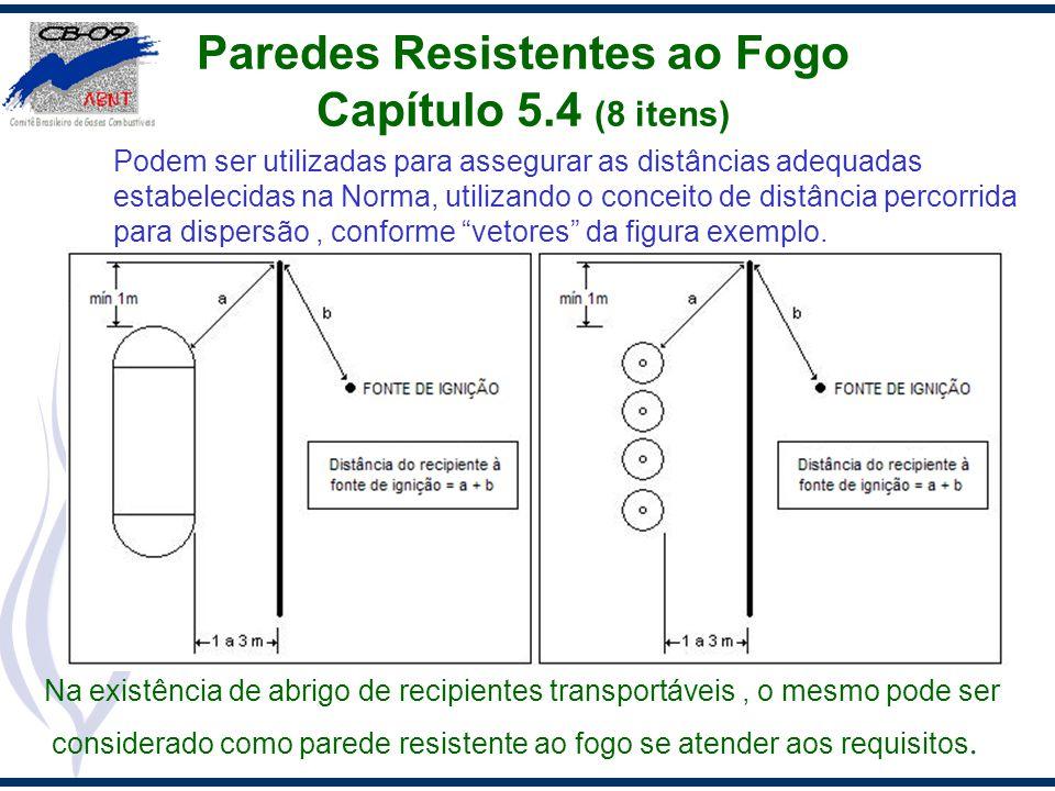 Paredes Resistentes ao Fogo Capítulo 5.4 (8 itens) Podem ser utilizadas para assegurar as distâncias adequadas estabelecidas na Norma, utilizando o co