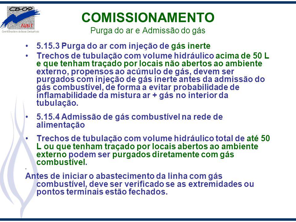 COMISSIONAMENTO Purga do ar e Admissão do gás 5.15.3 Purga do ar com injeção de gás inerte Trechos de tubulação com volume hidráulico acima de 50 L e