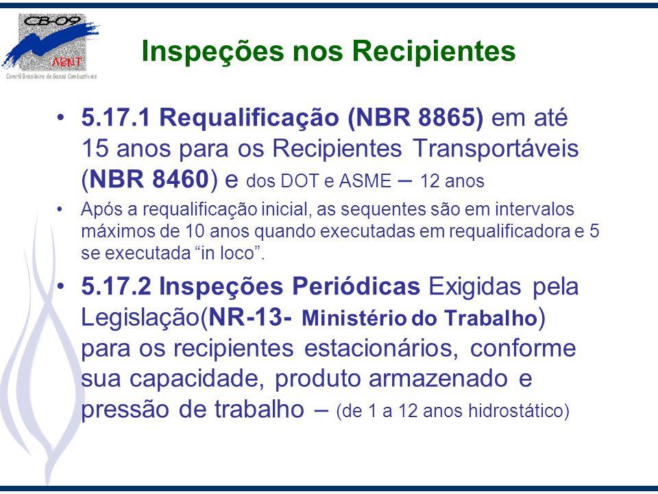 Inspeções nos Recipientes 5.17.1 Requalificação (NBR 8865) em até 15 anos para os Recipientes Transportáveis (NBR 8460) e dos DOT e ASME – 12 anos Apó