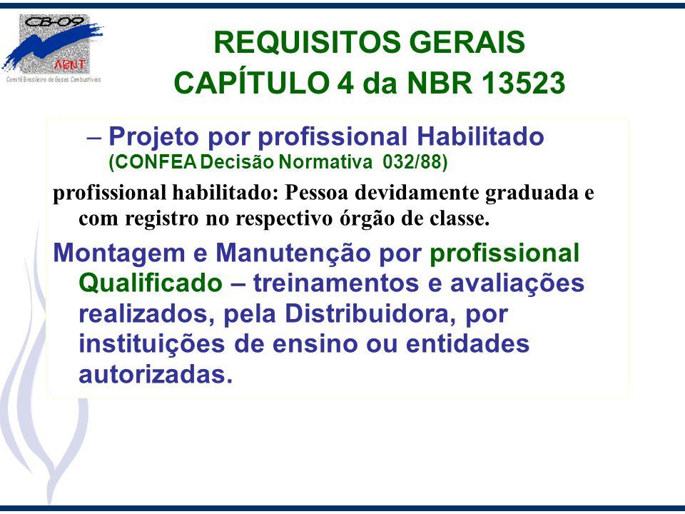 –Projeto por profissional Habilitado (CONFEA Decisão Normativa 032/88) profissional habilitado: Pessoa devidamente graduada e com registro no respecti