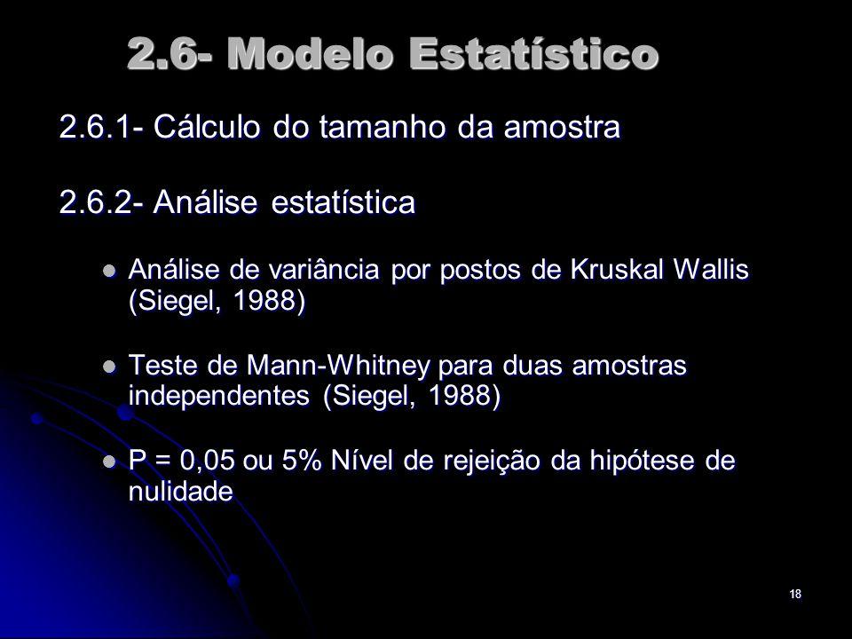 18 2.6.1- Cálculo do tamanho da amostra 2.6.2- Análise estatística Análise de variância por postos de Kruskal Wallis (Siegel, 1988) Análise de variância por postos de Kruskal Wallis (Siegel, 1988) Teste de Mann-Whitney para duas amostras independentes (Siegel, 1988) Teste de Mann-Whitney para duas amostras independentes (Siegel, 1988) P = 0,05 ou 5% Nível de rejeição da hipótese de nulidade P = 0,05 ou 5% Nível de rejeição da hipótese de nulidade 2.6- Modelo Estatístico