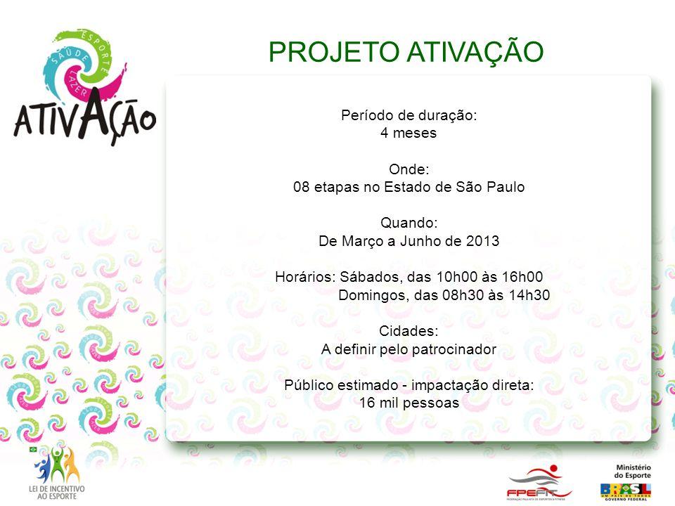 Período de duração: 4 meses Onde: 08 etapas no Estado de São Paulo Quando: De Março a Junho de 2013 Horários: Sábados, das 10h00 às 16h00 Domingos, da