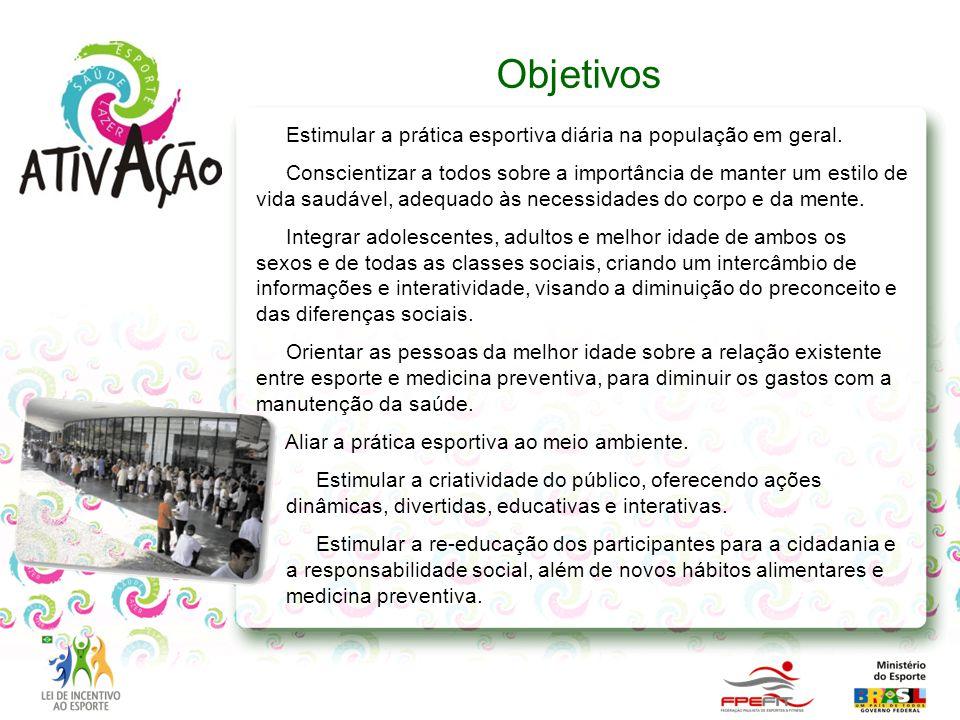 Fernando Ferraz de Arruda: (11) 78331706 – 84*6267 fernando@gmfpromocoes.com.br Processo: 58701.001798/2009-36 Proponente: Federação Paulista de Esportes & Fitness Título: AtivAção Registro/ ME: 02SP012082007 Manifestação Desportiva: Desporto de Participação CNPJ: 03.282.347/0001-62 Cidade: São Paulo - UF: SP Valor aprovado para captação: R$ 1.334.302,84 Dados Bancários: Banco do Brasil Agência nº: 2807-X C.c.