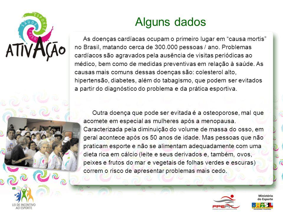 As doenças cardíacas ocupam o primeiro lugar em causa mortis no Brasil, matando cerca de 300.000 pessoas / ano. Problemas cardíacos são agravados pela