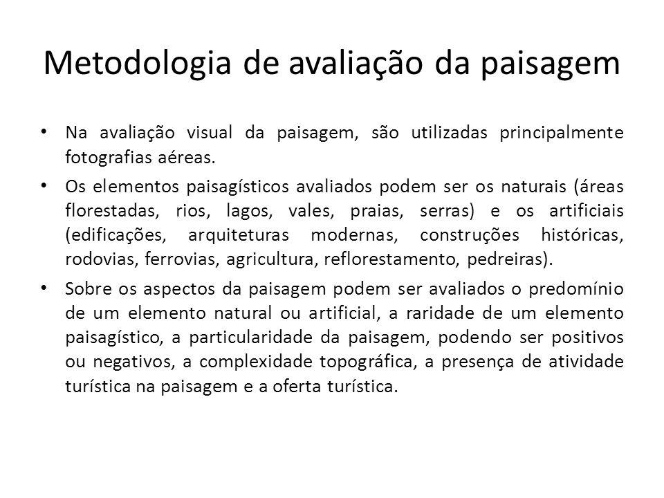 Metodologia de avaliação da paisagem Na avaliação visual da paisagem, são utilizadas principalmente fotografias aéreas. Os elementos paisagísticos ava