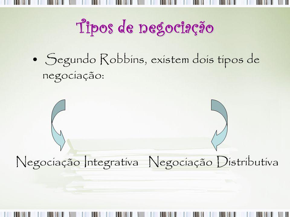 Tipos de negociação Segundo Robbins, existem dois tipos de negociação: Negociação IntegrativaNegociação Distributiva