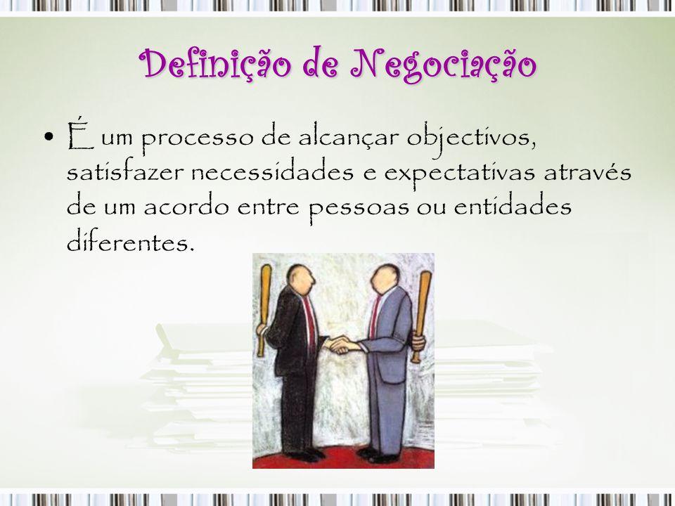 Definição de Negociação É um processo de alcançar objectivos, satisfazer necessidades e expectativas através de um acordo entre pessoas ou entidades d