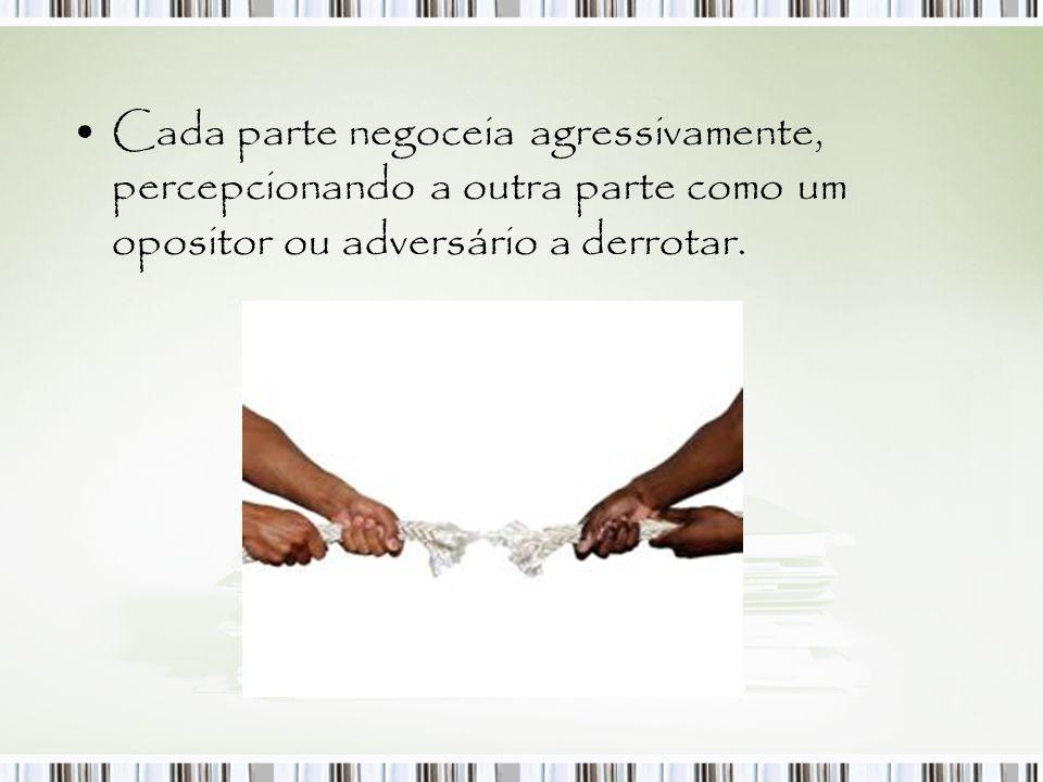 Cada parte negoceia agressivamente, percepcionando a outra parte como um opositor ou adversário a derrotar.