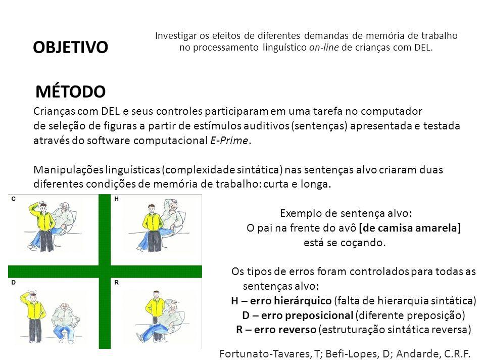 OBJETIVO Investigar os efeitos de diferentes demandas de memória de trabalho no processamento linguístico on-line de crianças com DEL. Crianças com DE