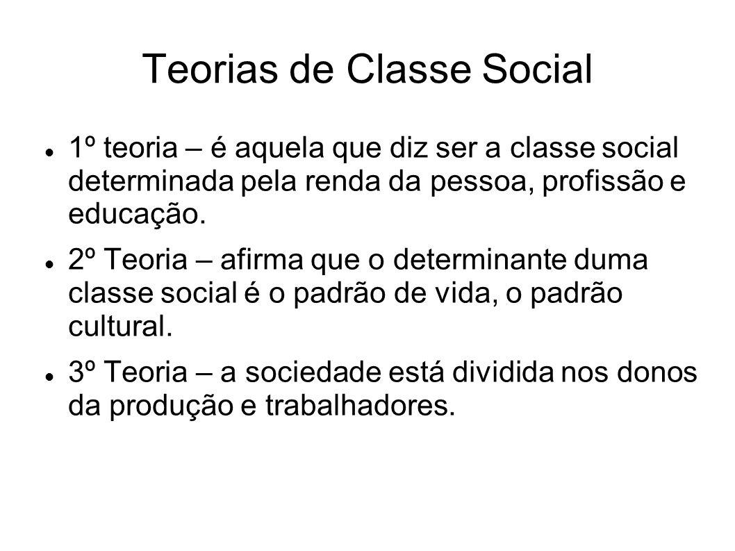 Teorias de Classe Social 1º teoria – é aquela que diz ser a classe social determinada pela renda da pessoa, profissão e educação.