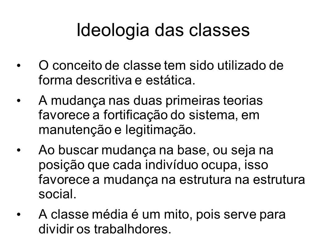 Ideologia das classes O conceito de classe tem sido utilizado de forma descritiva e estática.