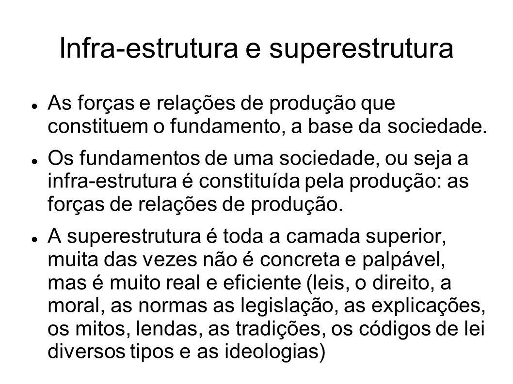 Infra-estrutura e superestrutura As forças e relações de produção que constituem o fundamento, a base da sociedade.