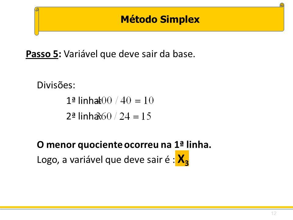 Método Simplex Passo 5: Variável que deve sair da base. Divisões: 1ª linha: 2ª linha: O menor quociente ocorreu na 1ª linha. Logo, a variável que deve