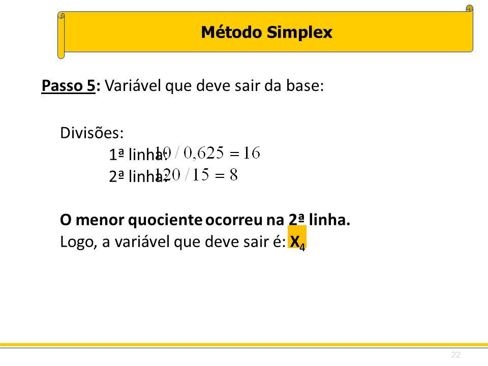 Método Simplex Passo 5: Variável que deve sair da base: Divisões: 1ª linha: 2ª linha: O menor quociente ocorreu na 2ª linha. Logo, a variável que deve