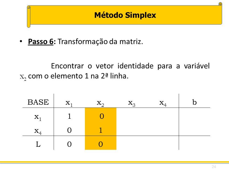 Método Simplex BASEx1x1 x2x2 x3x3 x4x4 b x1x1 1 0 x4x4 01 L00 Passo 6: Transformação da matriz. Encontrar o vetor identidade para a variável com o ele