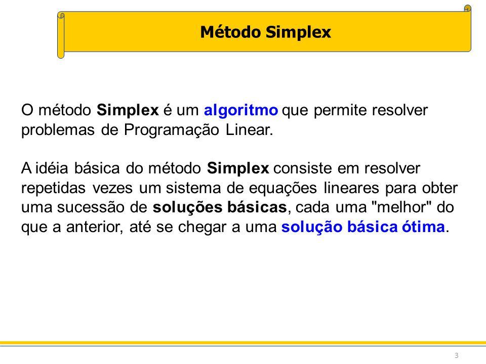 3 O método Simplex é um algoritmo que permite resolver problemas de Programação Linear. A idéia básica do método Simplex consiste em resolver repetida