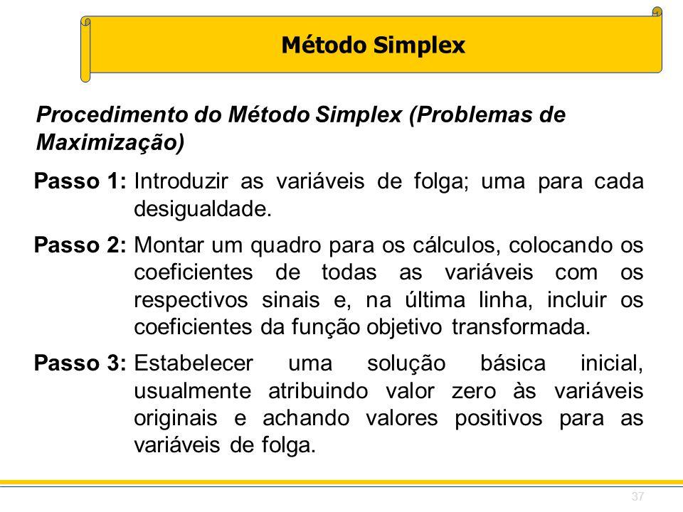 Método Simplex Passo 1:Introduzir as variáveis de folga; uma para cada desigualdade. Passo 2:Montar um quadro para os cálculos, colocando os coeficien
