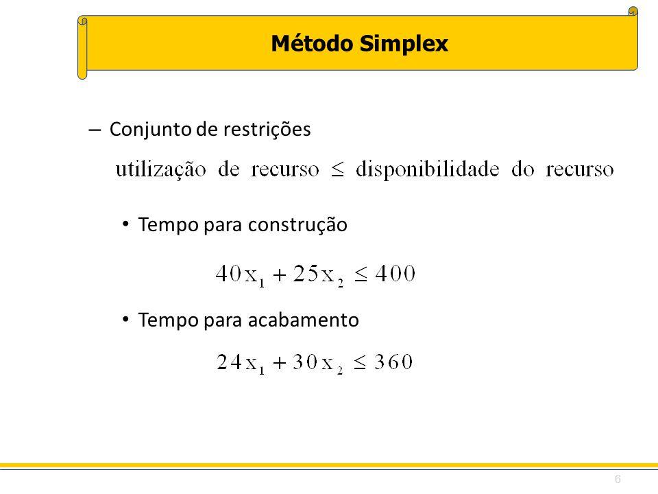 Método Simplex – Conjunto de restrições Tempo para construção Tempo para acabamento 6