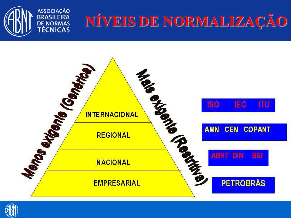 NÍVEIS DE NORMALIZAÇÃO