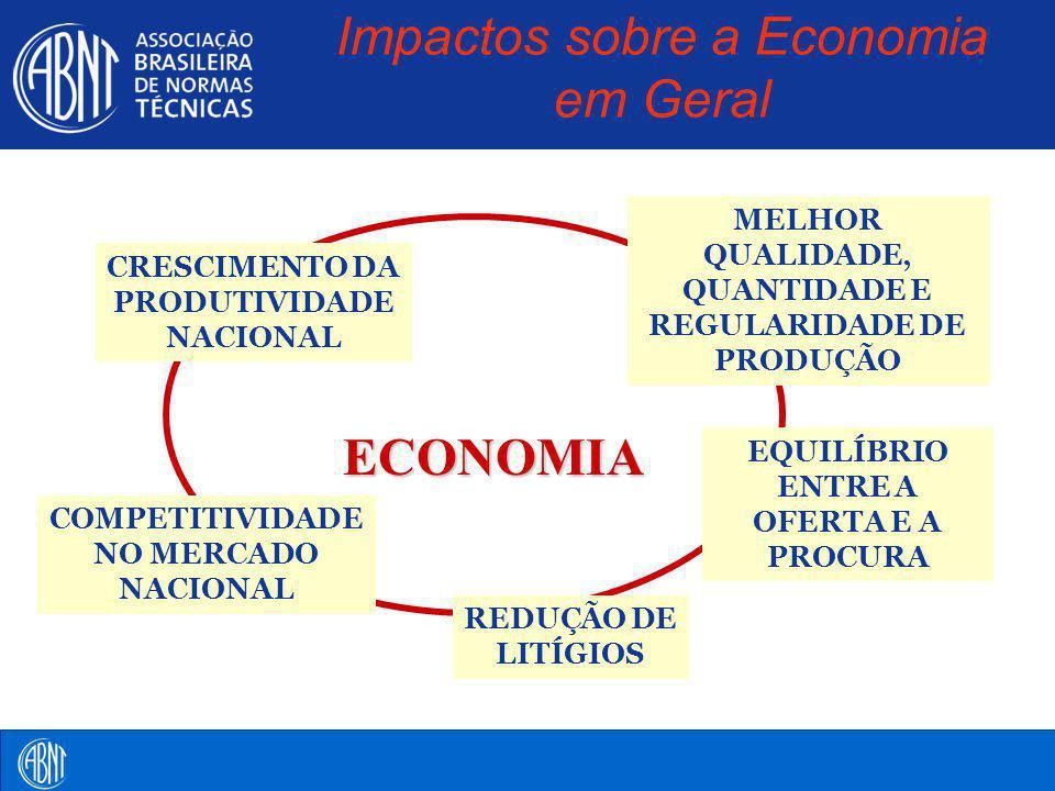 Impactos sobre a Economia em Geral ECONOMIA CRESCIMENTO DA PRODUTIVIDADE NACIONAL COMPETITIVIDADE NO MERCADO NACIONAL MELHOR QUALIDADE, QUANTIDADE E R