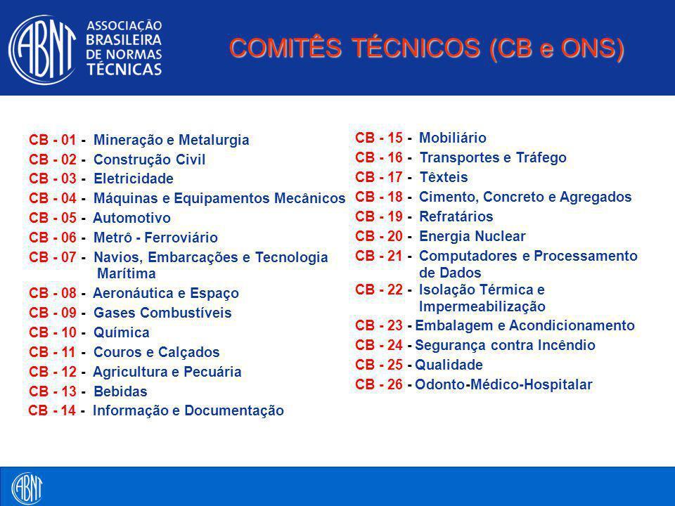 COMITÊS TÉCNICOS (CB e ONS) CB- 01 - Mineração e Metalurgia CB- 02 - Construção Civil CB- 03 - Eletricidade CB- 04 - Máquinas e Equipamentos Mecânicos