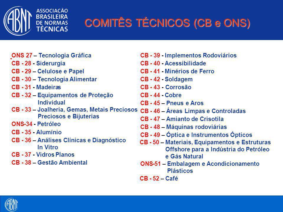 COMITÊS TÉCNICOS (CB e ONS) ONS - 27 – Tecnologia Gráfica CB- 28 - Siderurgia CB- 29 – Celulose e Papel CB- 30 – Tecnologia Alimentar CB- 31 - Madeira