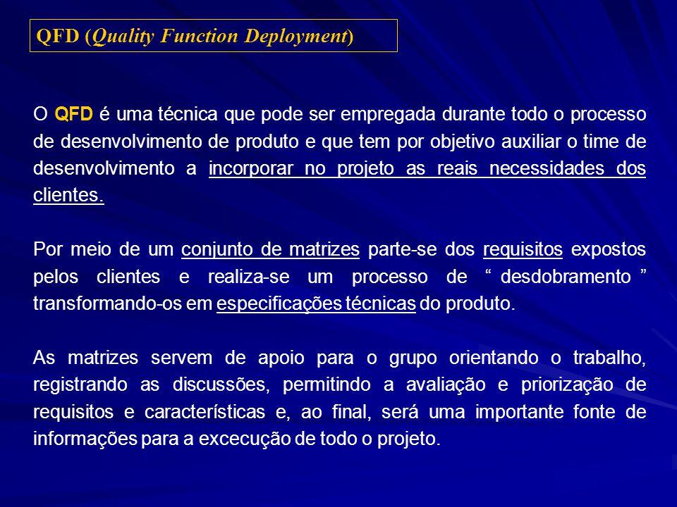 O QFD é uma técnica que pode ser empregada durante todo o processo de desenvolvimento de produto e que tem por objetivo auxiliar o time de desenvolvimento a incorporar no projeto as reais necessidades dos clientes.