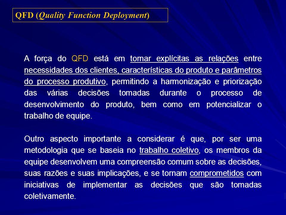 A força do QFD está em tornar explícitas as relações entre necessidades dos clientes, características do produto e parâmetros do processo produtivo, permitindo a harmonização e priorização das várias decisões tomadas durante o processo de desenvolvimento do produto, bem como em potencializar o trabalho de equipe.