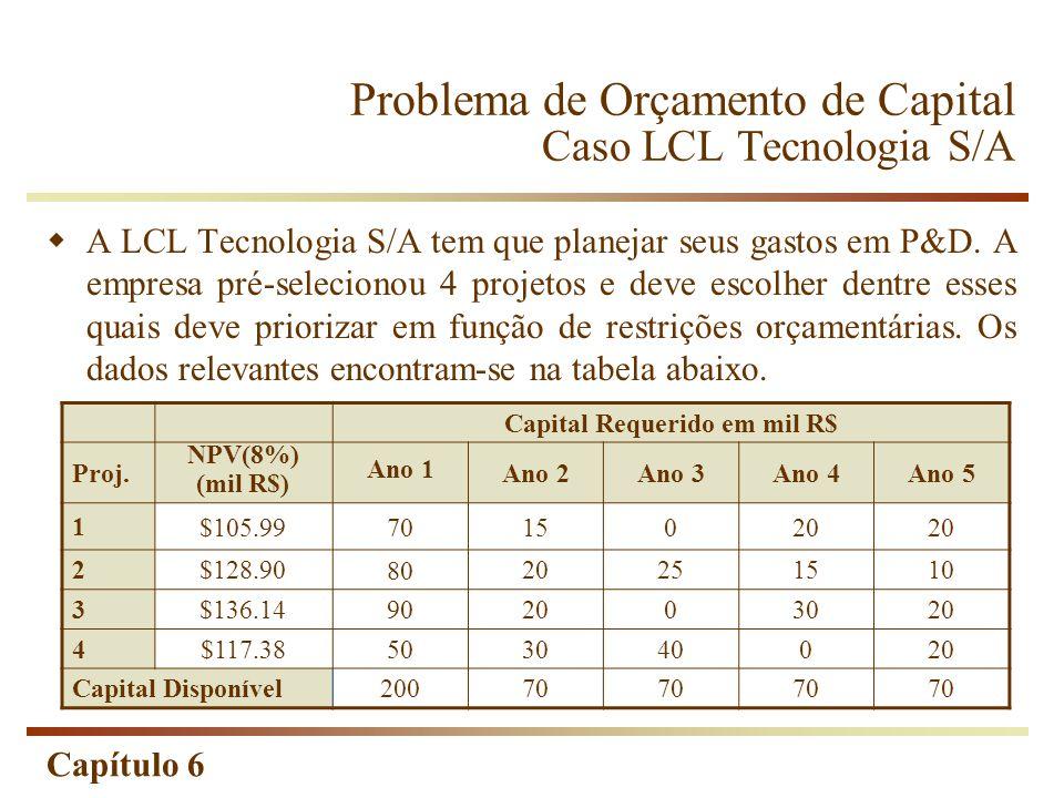 Capítulo 6 Problema de Orçamento de Capital Caso LCL Tecnologia S/A Capital Requerido em mil R$ Proj. NPV(8%) (mil R$) Ano 1 Ano 2Ano 3Ano 4Ano 5 1$10