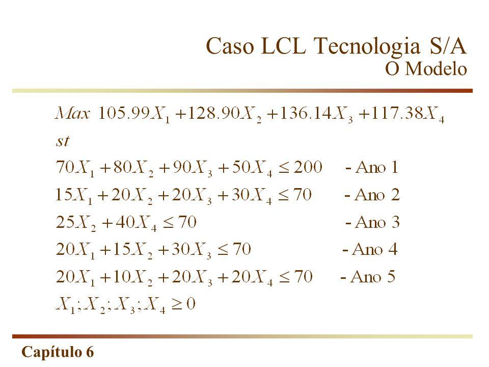 Capítulo 6 Caso LCL Tecnologia S/A O Modelo