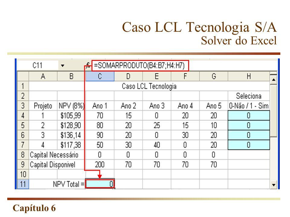 Capítulo 6 Caso LCL Tecnologia S/A Solver do Excel