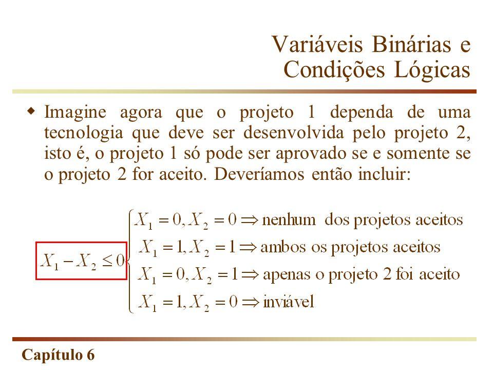 Capítulo 6 Imagine agora que o projeto 1 dependa de uma tecnologia que deve ser desenvolvida pelo projeto 2, isto é, o projeto 1 só pode ser aprovado se e somente se o projeto 2 for aceito.