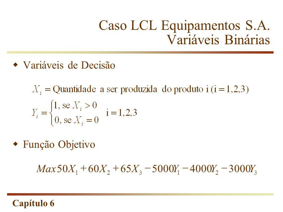 Capítulo 6 Variáveis de Decisão Função Objetivo 321321 300040005000656050 YYYXXXMax Caso LCL Equipamentos S.A. Variáveis Binárias