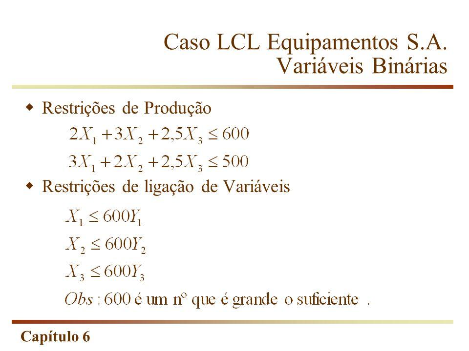 Capítulo 6 Restrições de Produção Restrições de ligação de Variáveis Caso LCL Equipamentos S.A. Variáveis Binárias