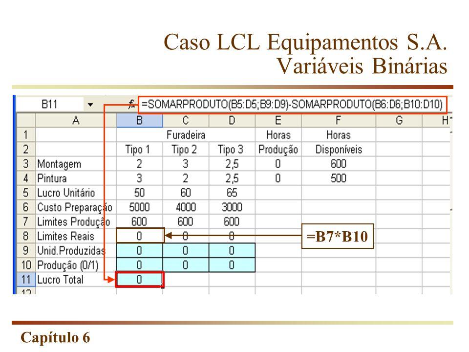 Capítulo 6 Caso LCL Equipamentos S.A. Variáveis Binárias =B7*B10