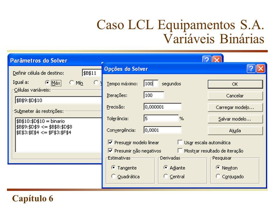 Capítulo 6 Caso LCL Equipamentos S.A. Variáveis Binárias