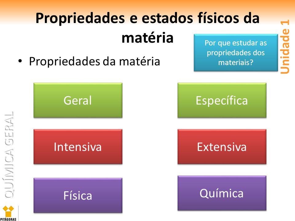 QUÍMICA GERAL Propriedades e estados físicos da matéria Propriedades da matéria Unidade 1 Intensiva Extensiva Física Química Geral Específica Por que