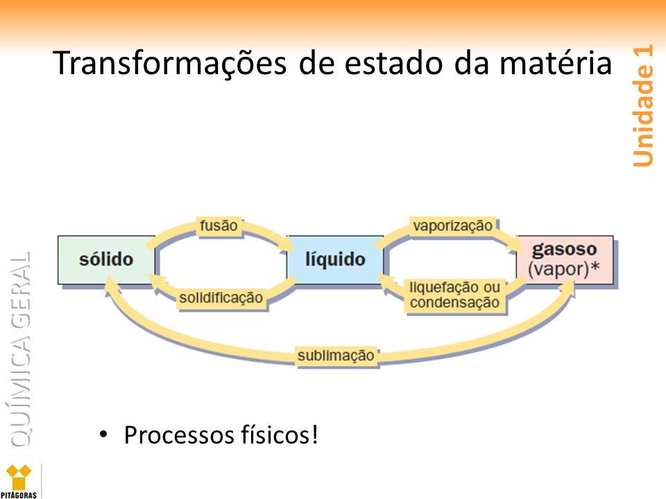 QUÍMICA GERAL Transformações de estado da matéria Processos físicos! Unidade 1