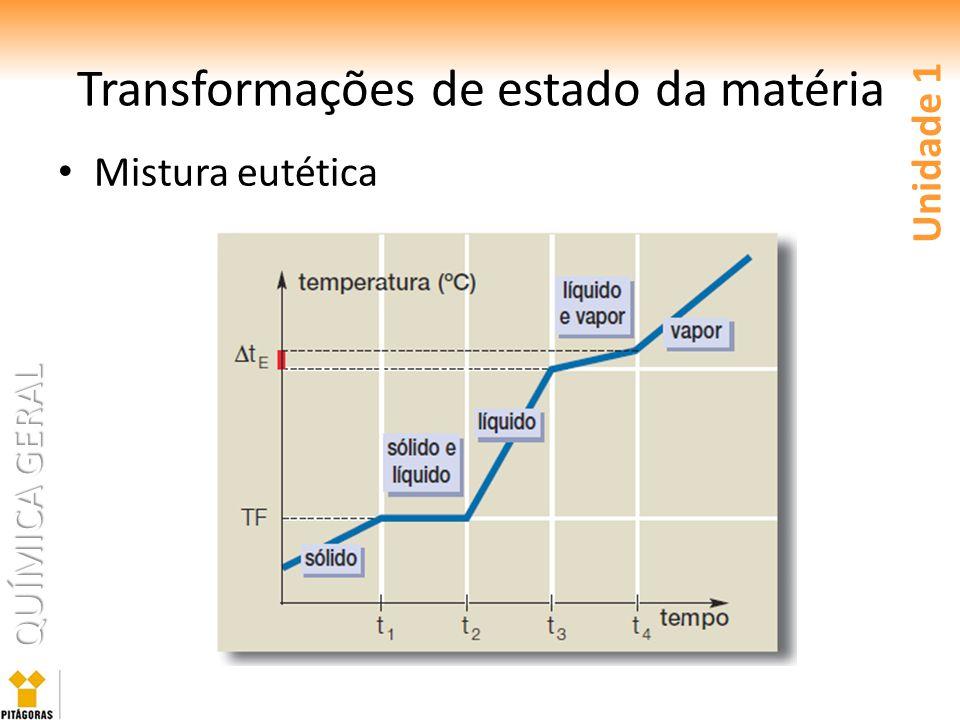 QUÍMICA GERAL Mistura eutética Unidade 1 Transformações de estado da matéria