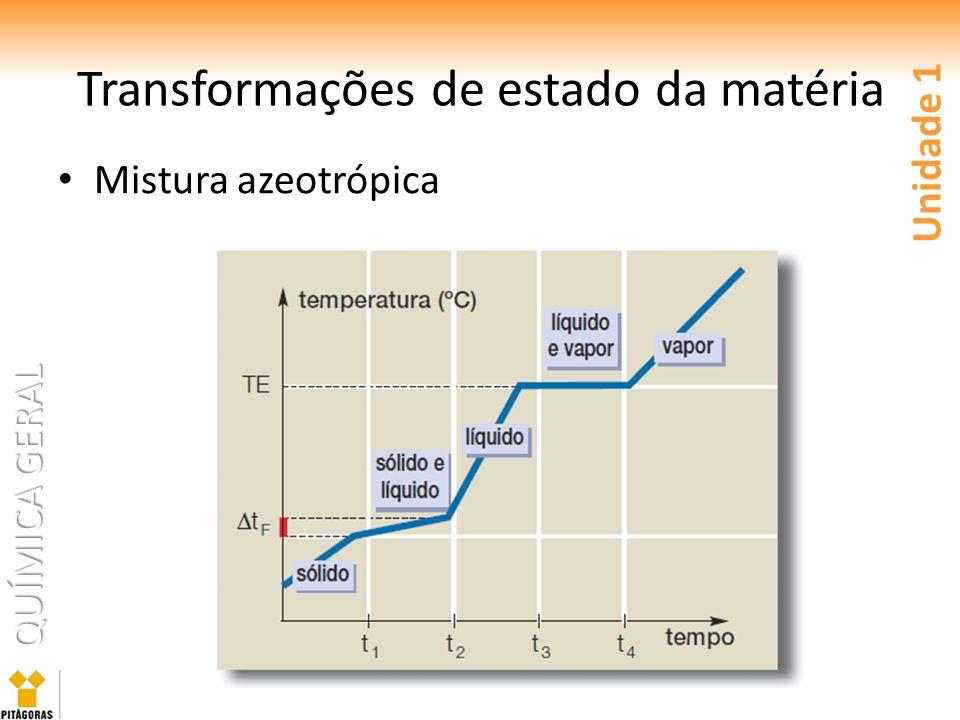 QUÍMICA GERAL Mistura azeotrópica Unidade 1 Transformações de estado da matéria