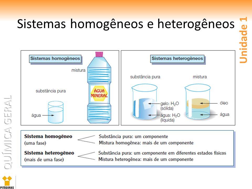 QUÍMICA GERAL Sistemas homogêneos e heterogêneos Unidade 1