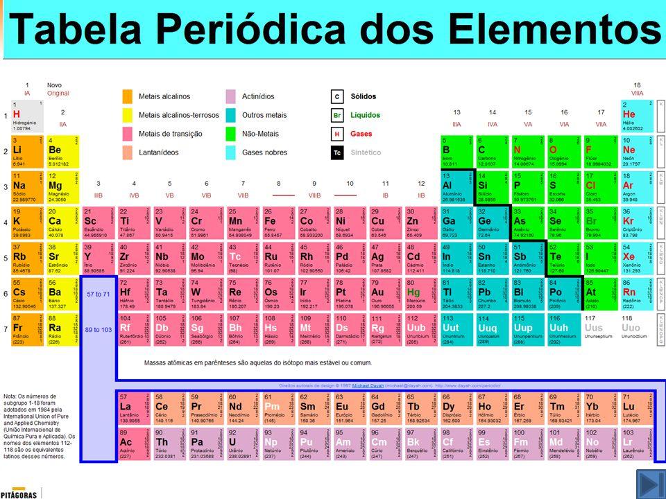 QUÍMICA GERAL Fórmula química