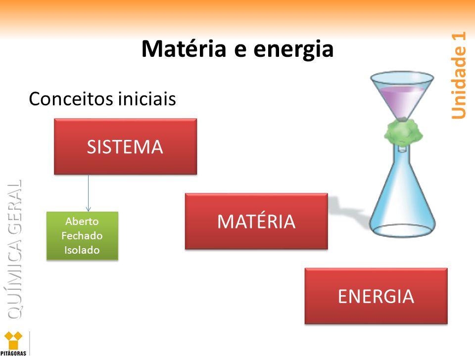 Matéria e energia Conceitos iniciais Unidade 1 SISTEMA MATÉRIA ENERGIA Aberto Fechado Isolado Aberto Fechado Isolado