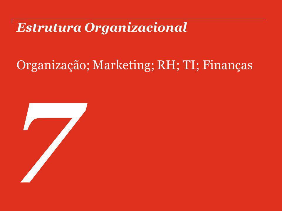 Estrutura Organizacional Organização; Marketing; RH; TI; Finanças 7