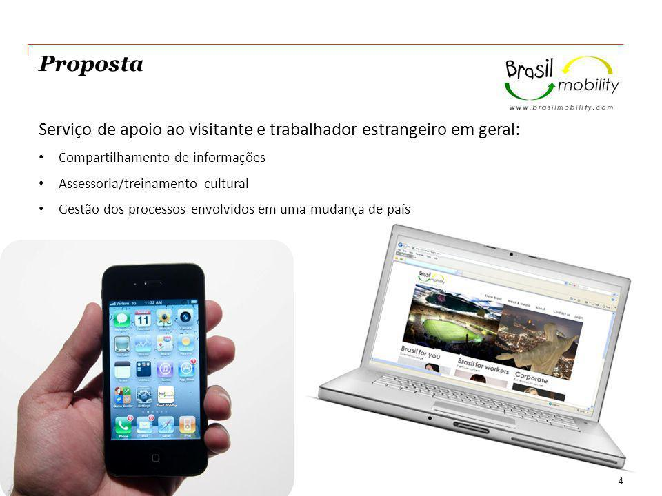 5 http://www.brasilmobility.com Know Brasil News & Media About Contact us Login Brasil for you Open knowledge Brasil for workers Premium content Corporate Full relocation service Website