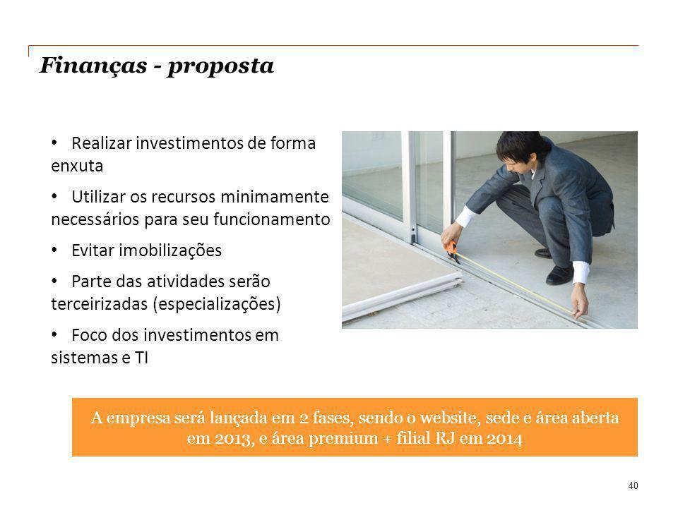 Finanças - proposta 40 Realizar investimentos de forma enxuta Utilizar os recursos minimamente necessários para seu funcionamento Evitar imobilizações