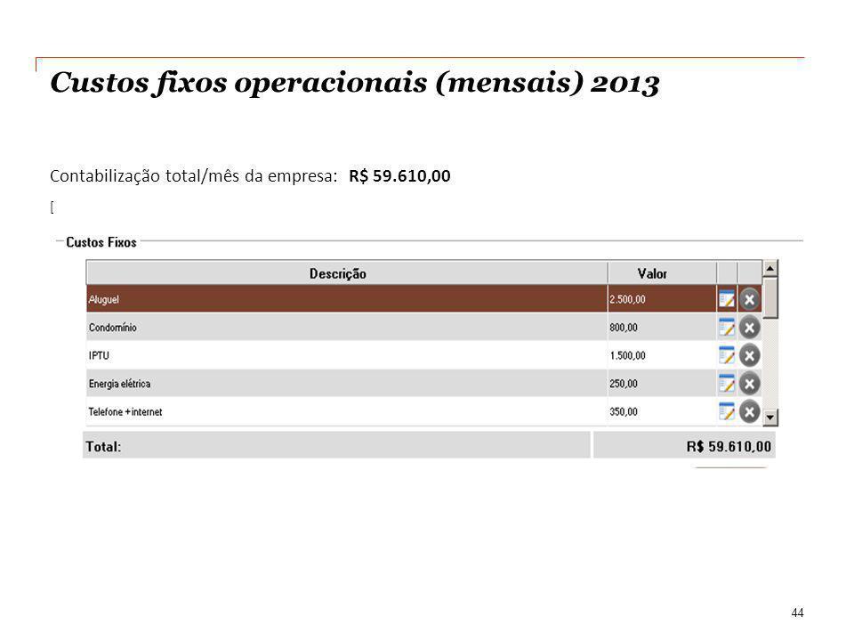 Custos fixos operacionais (mensais) 2013 Contabilização total/mês da empresa: R$ 59.610,00 [ 44